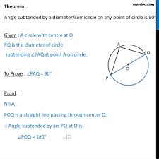 Interior Angles In A Circle Theorem 10 8 Class 9 Angle Subtended By Arc At Centre Is Double