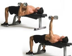 How To Do Dumbbell Bench Press The 15 Best Chest Exercises Men U0027s Health