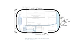 airstream trailer plumbing diagram schematics for ac dc