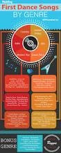 The Black Keys Everlasting Light Top Five Wedding Dance Songs Broke Out By Genre By Christy Fulmer