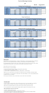 Alcohol Inventory Spreadsheet New Cumberland Pennsylvania Restaurant Consultants Restaurant