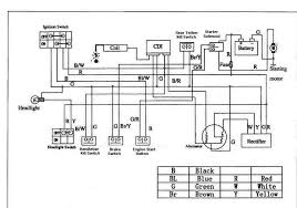 tao tao 110 atv wiring diagram gooddy org