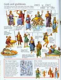 roman goddesses names list of greek mythological creatures en