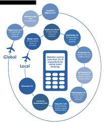 travel industry images Amadeus study african travel industry 4 tnooz png