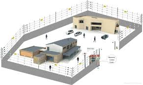 security electric fence electric fencing for house perimeter