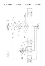 patent us5032994 manual sensing of wire guidance signal google