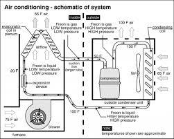 nissan altima 2005 freon understanding hvac wiring diagrams wiring diagram