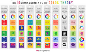 color or colour 10 commandments of color theory designmantic the design shop