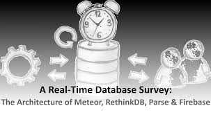 single quote in database a real time database survey the architecture of meteor rethinkdb