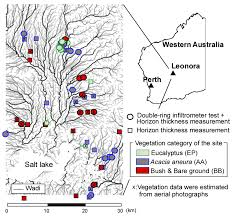 water free full text predicting soil infiltration and horizon