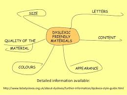 dyslexic friendly materials