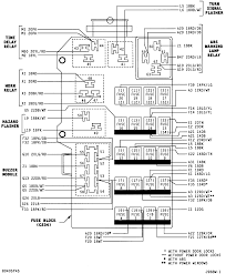 1996 dodge dakota you have a fuse box diagram manual so i diagnose