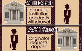 what is the difference between ach debit and ach credit