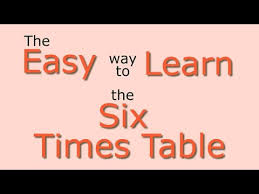 how to teach times tables 6 times table easy way to learn the 6 times table youtube
