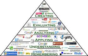bloom bloom u0027s revised taxonomy more than english teaching language