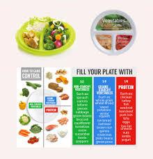 healthy diet for diabetes u2014 aileen bai