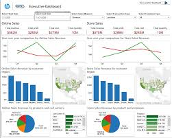 vertica quickstart for tableau