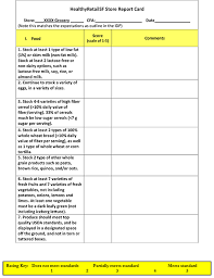 sample report card healthy retail monthly report card1 jpg sample