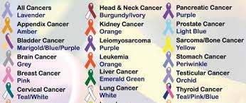 cancer colors zodiac colors of cancers maple suyrup diet