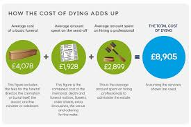 funeral cost how much does a funeral cost in the uk today sunlife