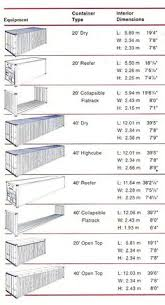 Storage Container Floor Plans - 20 foot shipping container floor plan brainstorm tiny house