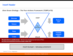key strategy models powerpoint