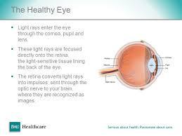 light streaks after cataract surgery modern cataract surgery professor ejaz ansari frcophth md ppt