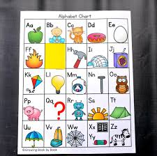 free printable alphabet chart and 6 ideas for using it