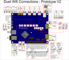 duet wifi and ethernet wiring diagrams duet3d wiki