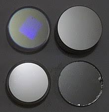 Blind Spot Mirror Where To Put Mirror Wikipedia