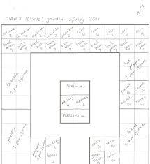 Garden Layout by 10x10 Vegetable Garden Layout