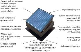solar attic fans keep your home properly ventilated all year