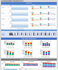 Financial Dashboard Excel Template 21 Best Kpi Dashboard Excel Template Sles For Free