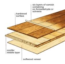 proper steps to installing floating engineered wood flooring