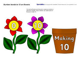 number bonds to 10 activities and teaching resources sparklebox