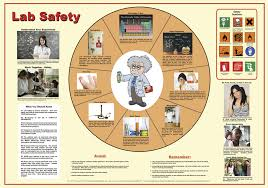 science lab safety rules worksheets coloring pages clip art