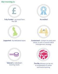 health u0026 social care staff training accredited learndirect