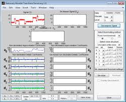 tutorial wavelet matlab 1 d stationary wavelet transform matlab simulink
