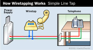 basic wiretapping techniques basic wiretapping techniques