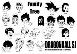 dragon ball fan manga dragonball sj manga by sonpauten on deviantart