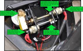 wicked winch lift system troubleshooting for flagstaff camping