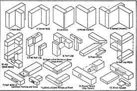 woodwork wood joints tools pdf plans