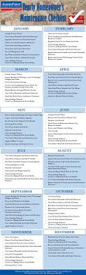 Home Maintenance Spreadsheet by Best 25 House Checklist Ideas On Apartment