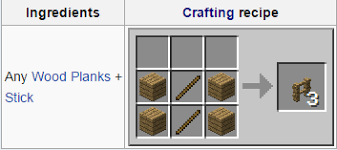 How To Make A Crafting Table Minecraft My Craft Table Will Not Make A Fence Arqade
