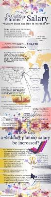 becoming a wedding planner wedding planner how to become a big day planner infographic