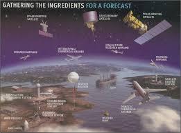 weather regents earth science