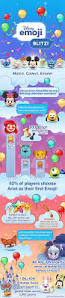 best 25 emoji games ideas on pinterest birthday emoji party