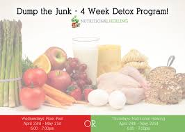 How To Do Spring Cleaning Detoxification U2013 Spring Cleaning For The Body Nutritional Healing