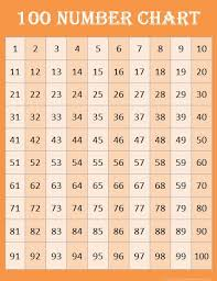 printable hundreds chart free free math printables 100 number charts 100 number chart number