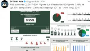 national bureau of statistics just in nigeria finally out of recession national bureau of